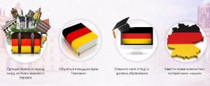 Учить немецкий язык в домашних условиях